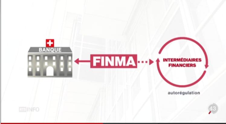 Finma1